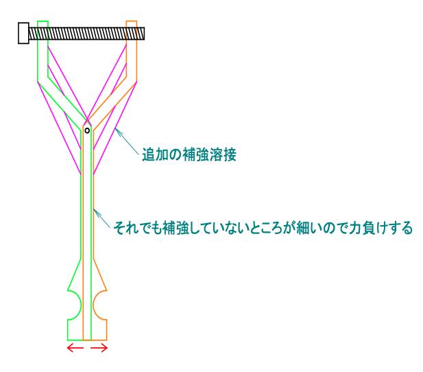 第1号からの改善点と、試した結果の問題点を示した図です。