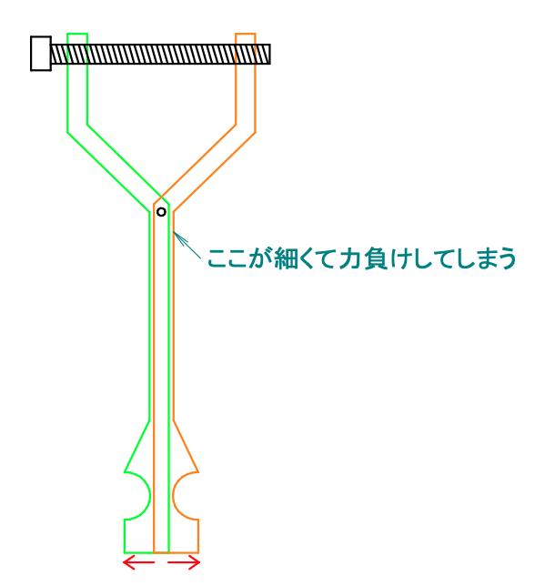 試作品第1号の問題点を示した図です。
