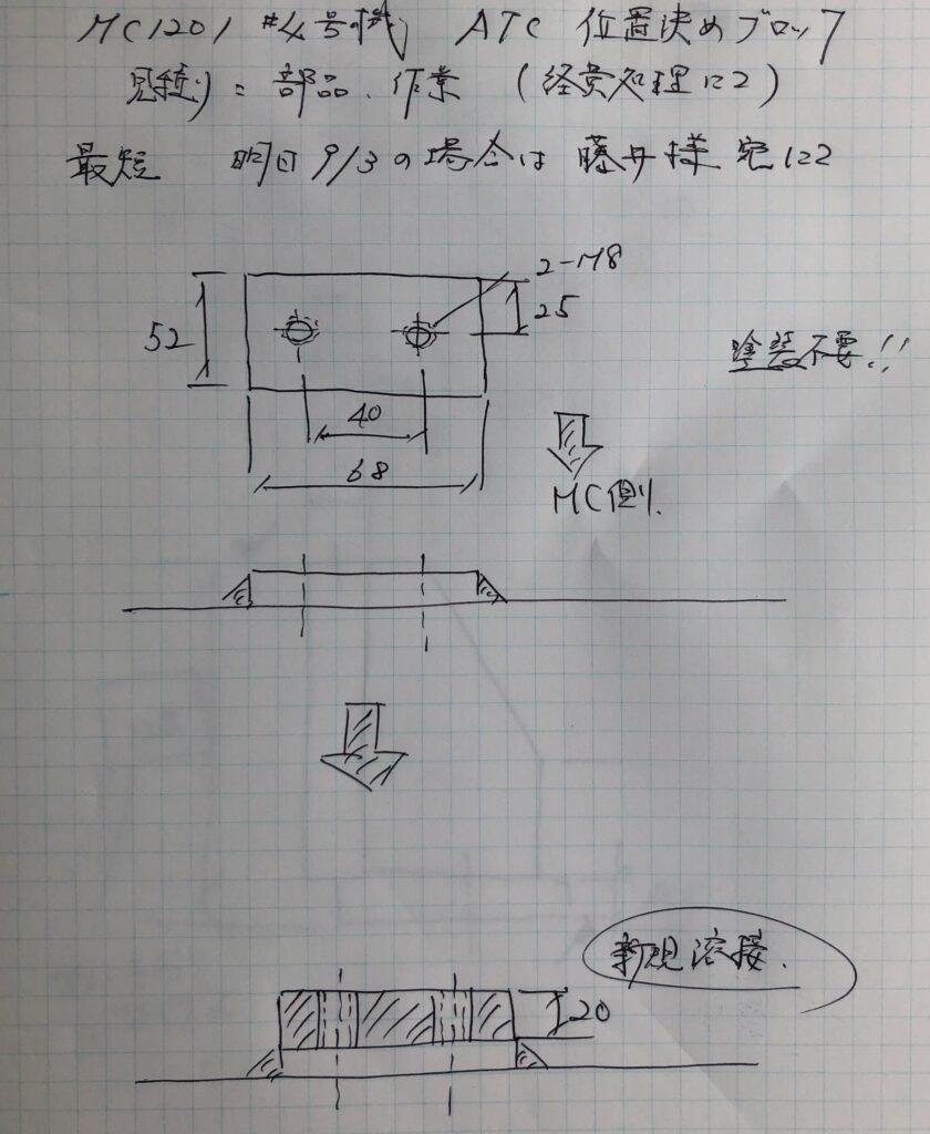 社内で情報共有するための手描きの図